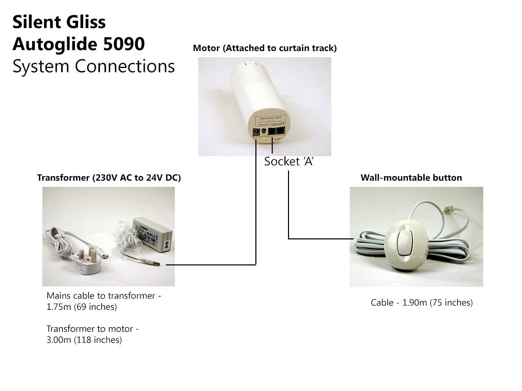 silent gliss 5100 fitting instructions