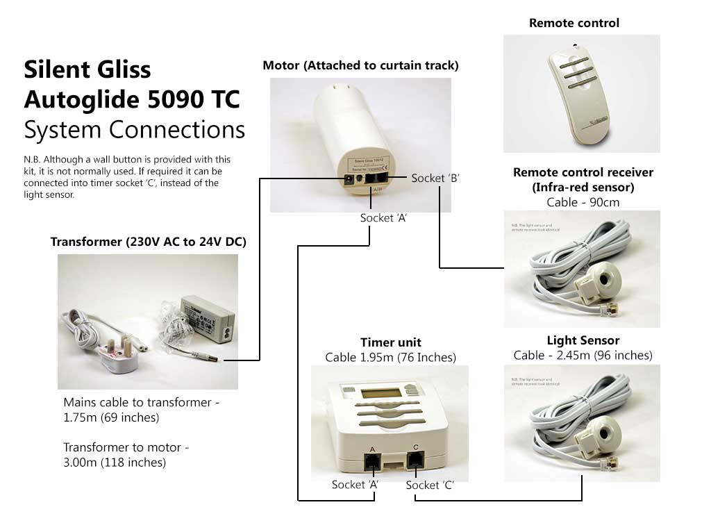 Buy Silent Gliss Autoglide 5090 Tc